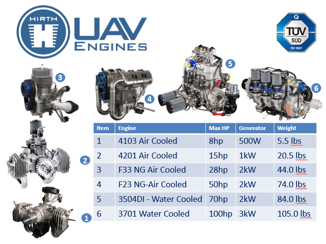 Hirth COTS UAV Engines