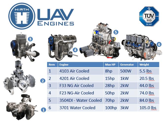 Hirth COTS UAV Engines