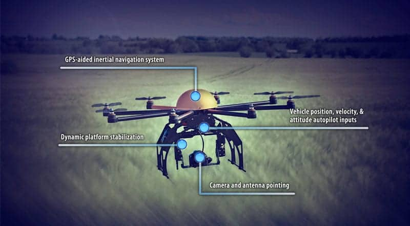 Inertial Sensor Solutions for UAVs