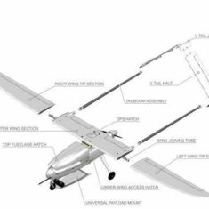 Fixed Wing UAV Diagram