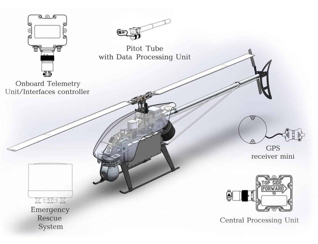VTOL UAV Autopilot System