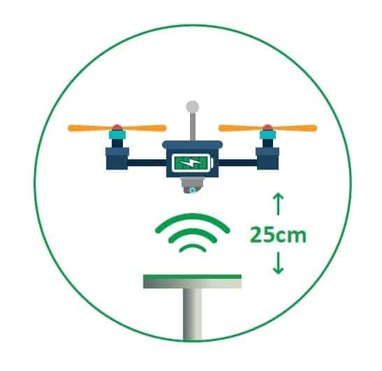 drone company with Solace Power Develops Wireless Mid Flight Uav Charging on  besides Alta Devices Introduces Solar For Uav Index likewise pivotpodcast further File Walkera QR X350 Quadcopter Hovering in addition Aerial Video Shows Austins Beauty.
