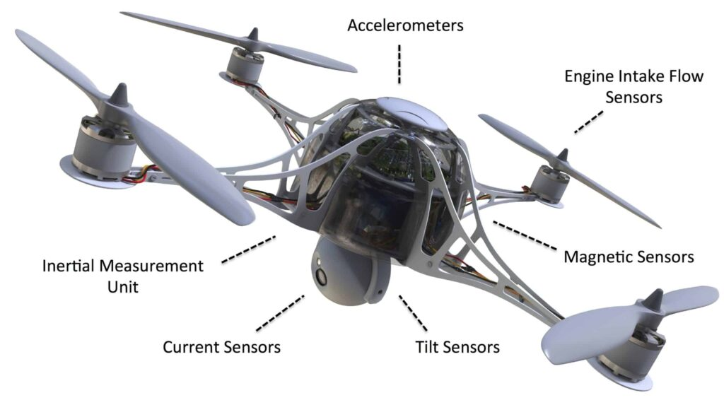 MEMSIC sensor technologies on drones