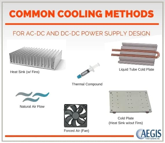 Cooling Methods for Power Supplies