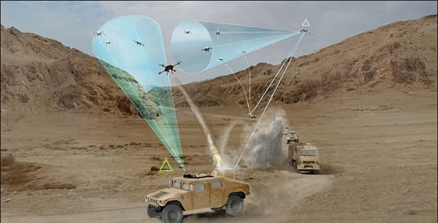 DARPA Counter-UAS