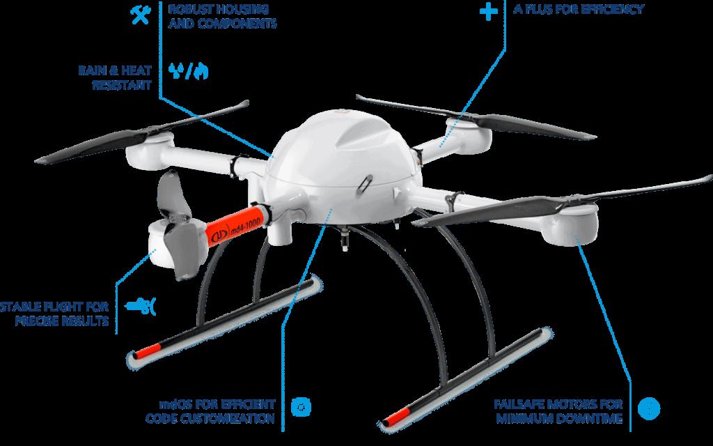 Benefits of Microdrones Quadcopter UAVs