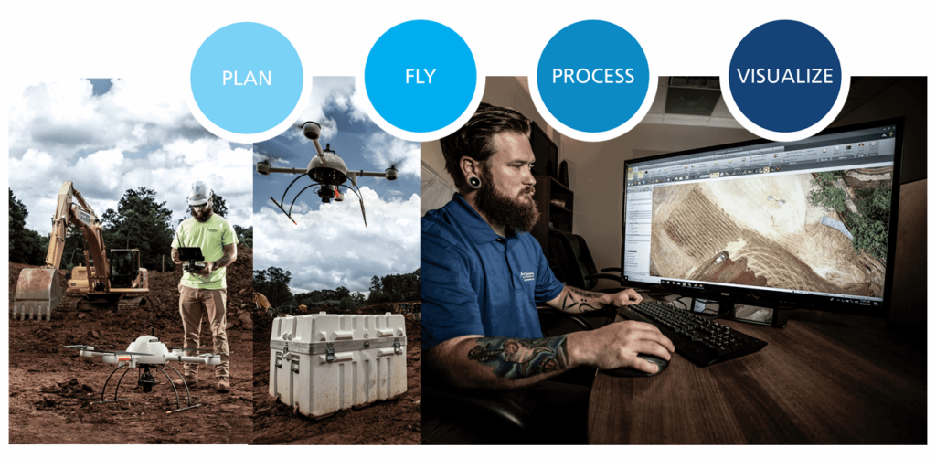 Integrated VTOL Drone Solutions for Mapping, Surveying and Inspections