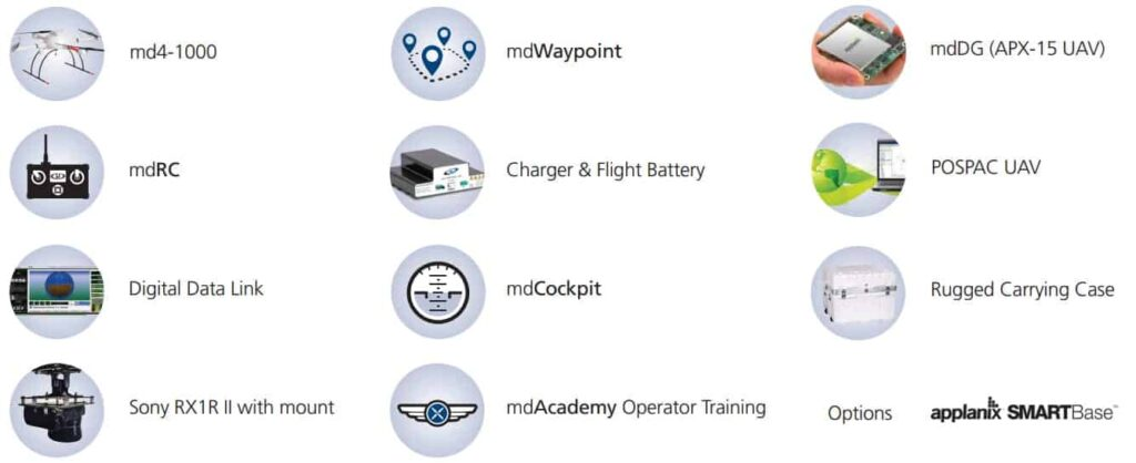 mdMapMaster Package