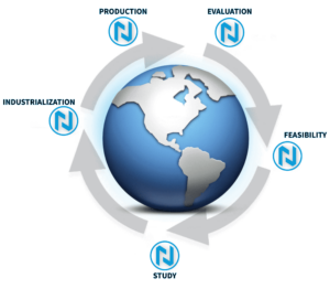 Nicomatic Custom Solutions
