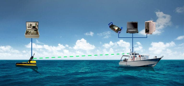 ASView Control System for Unmanned Surface Vessels