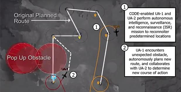 DARPA CODE phase 3 graphic