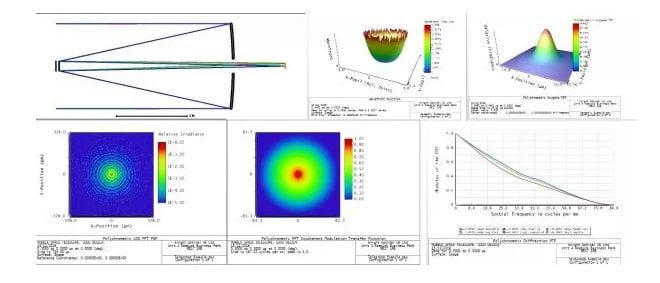 Zemax optical design software