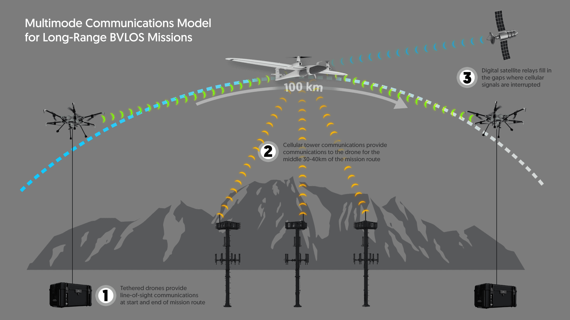 Kongsberg Uas Airspace Awareness Software Selected For