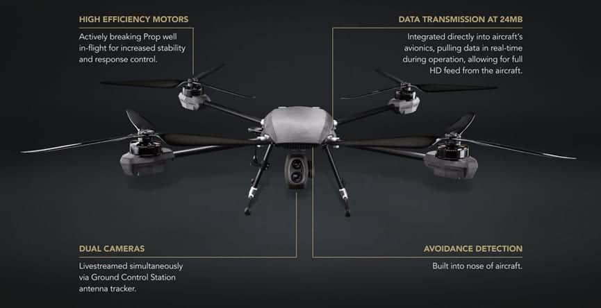 Vanguard Multi-Rotor UAV