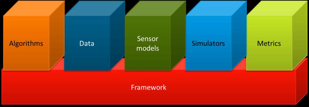 Dstl Stone Soup Open-Source Framework
