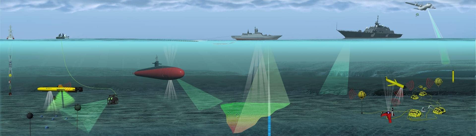 ROVs AUVs USVs for Defense applications