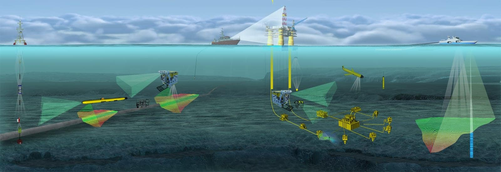 ROVs AUVs USVs for Energy il and gas applications