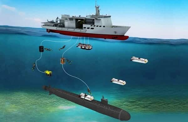 Sonardyne Positioning Tracking Technology Selected For Submarine Rescue Ship Unmanned Systems Technology