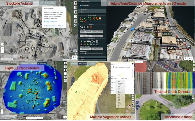 DroneInch drone automation software