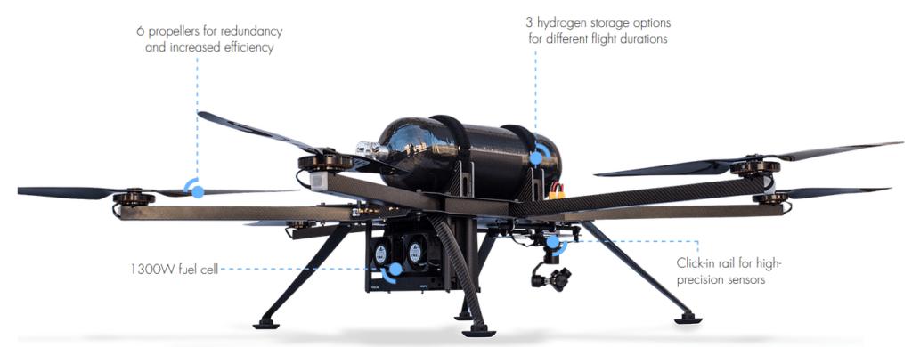 Drone Fuel cell