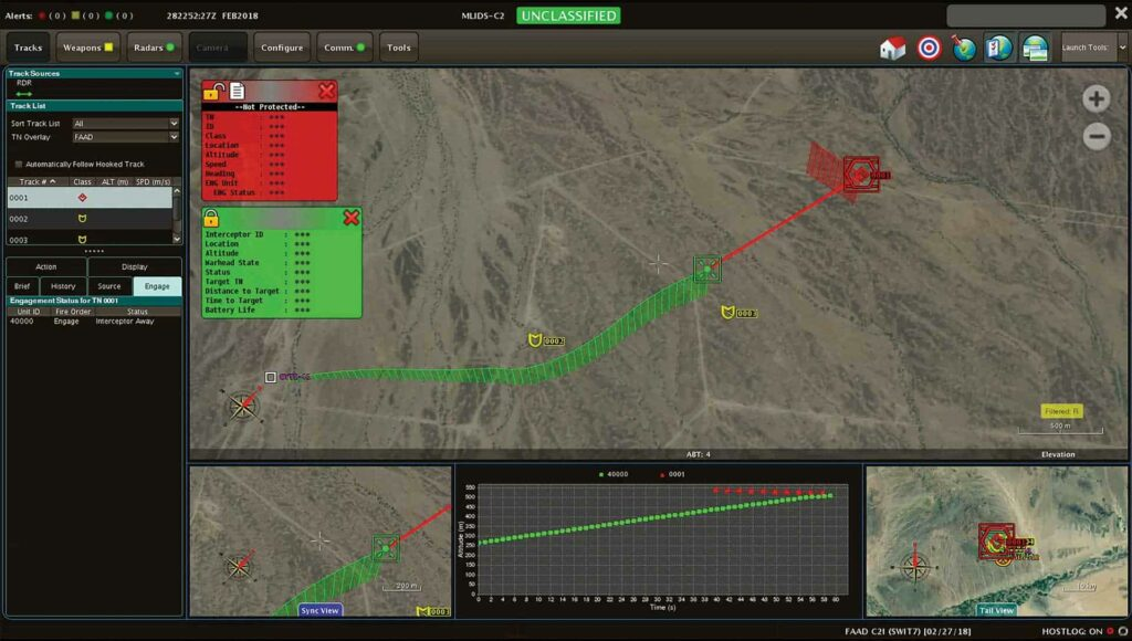 Northrop Grumman Forward Area Air Defense Command and Control