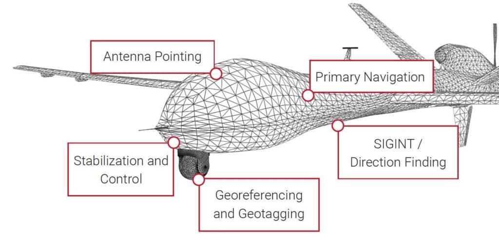 Inertial sensors for UAVs