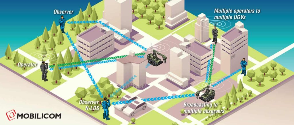 UGV connectivity solutions