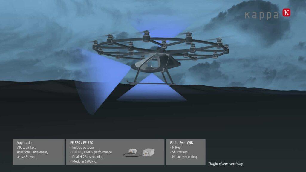 VTOL UAV Piloting Cameras