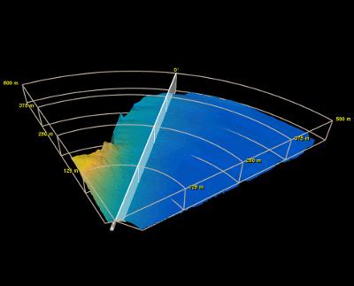 underwater sonar imaging system - intuitive 3d display