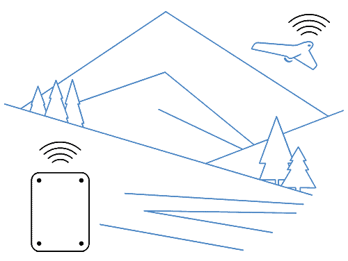 Drone radio modem