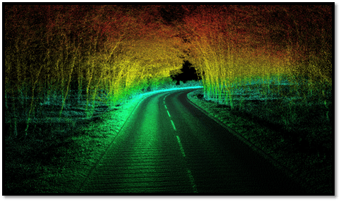 Road survey with LiDAR and INS
