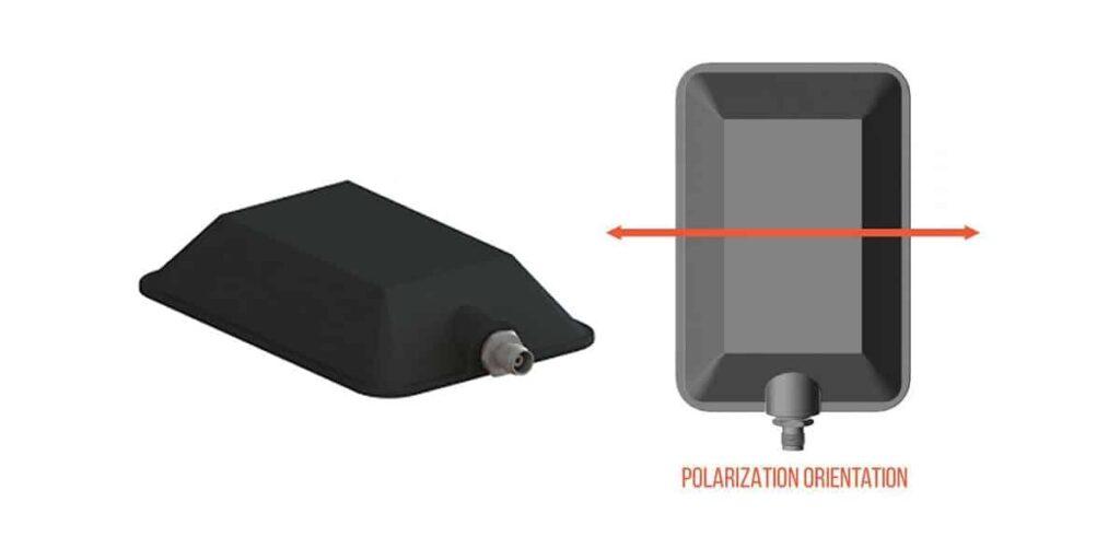 SW-Antennas Horizontally Polarized Directional Patch Antenna