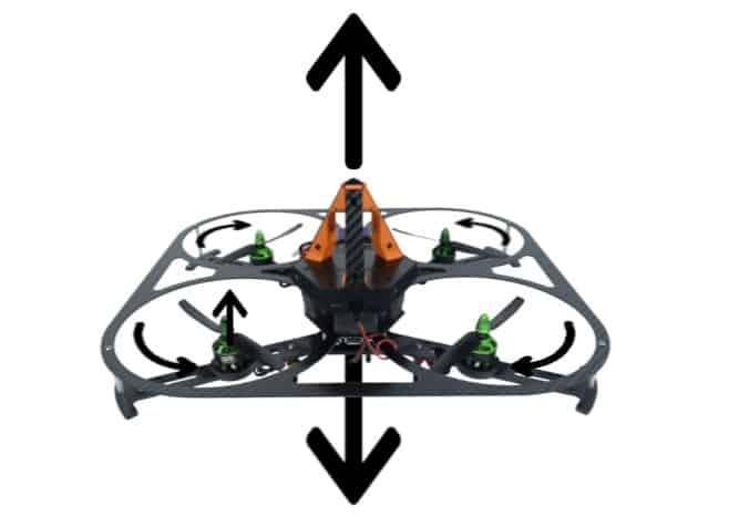 Multirotor drone flight time optimization